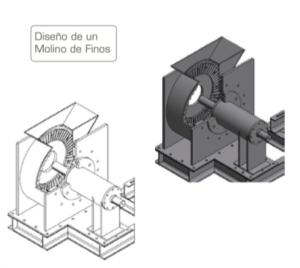 molino de finos diseño